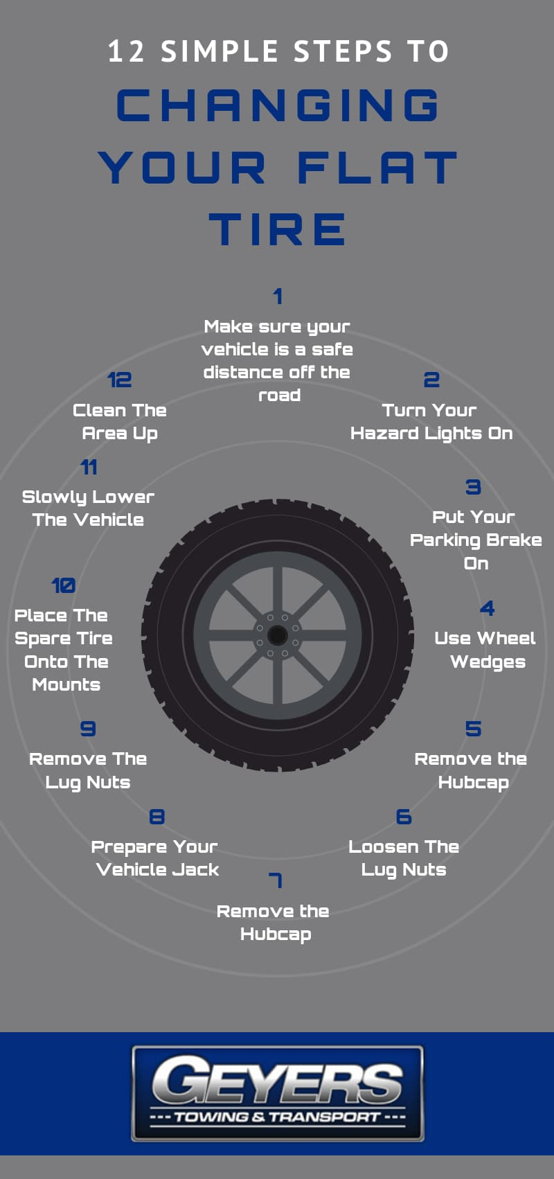 Navigating A Flat Tire via Your Car Manual (12 Simple Steps) 13